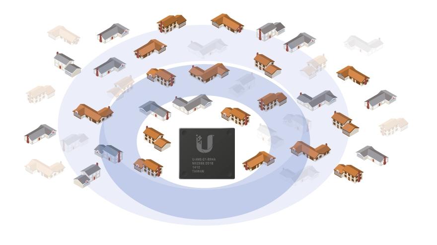 Ubiquiti AirMax - VARIA Group - Import & Export, Training