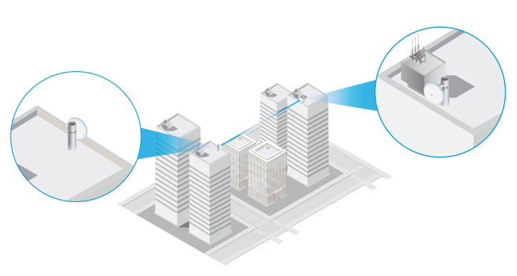 The UBB creates a wireless link between two buildings.