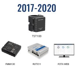 Teltonika IoT devices