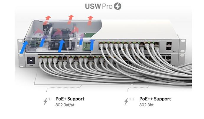USW-PRO Series