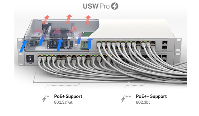 USW-PRO-Serie